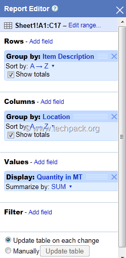 Pivot Table Report Editor in Google Docs