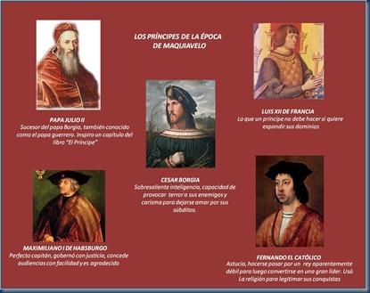 Los príncipes de maquiavelo