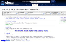 traffic rank for Google in alexa