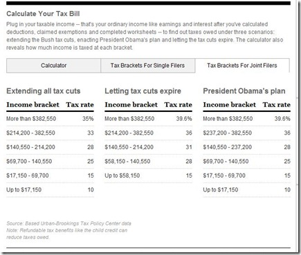 Calculate Your Tax Bill