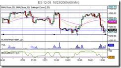 ES 12-09  10_23_2009 (60 Min)