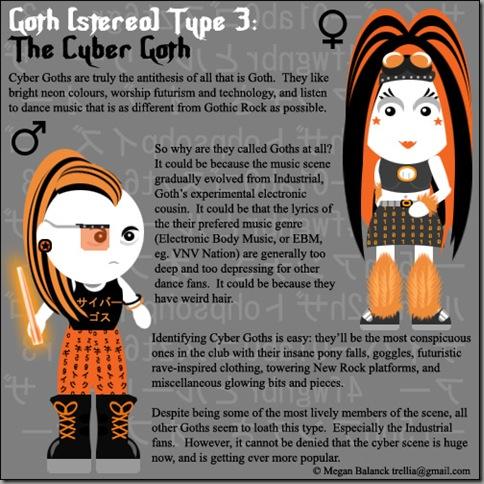 Goth_Type_3__Cyber_Goth_by_Trellia