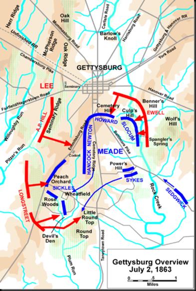 Gettysburg-July 2