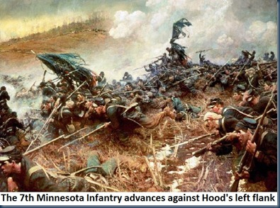7th MN Infantry