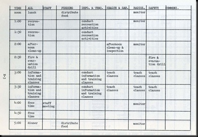 Shelter Schedule-Dinner