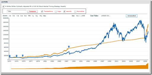 Binary options strategies for directional and volatility trading download фьючерсы и опционы ртс ммвб