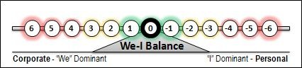 [0 We-I Balance[3].jpg]