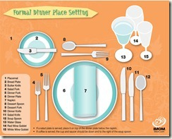iMOM Formal Place Setting