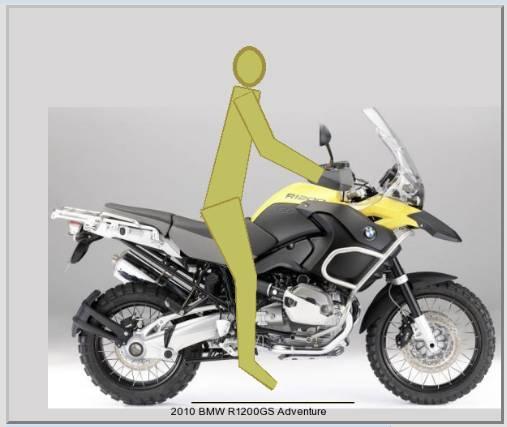 kl nen welches motorrad passt f r mich biker. Black Bedroom Furniture Sets. Home Design Ideas