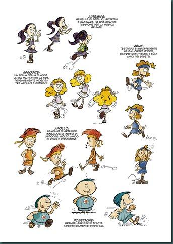 personaggi kids