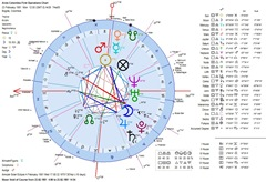 Aires-Colombia-First-Operations-Geocentric-Astrology-Chart