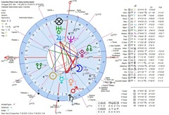 astrology chart plane crash san andrés colombia 2010 geocentric horoscope ! Carta astral del accidente de avión de San Andrés Colombia