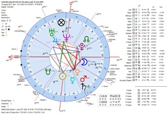 astrology chart plane take off bogota colombia 2010 geocentric horoscope Carta astral del accidente de avión de San Andrés Colombia