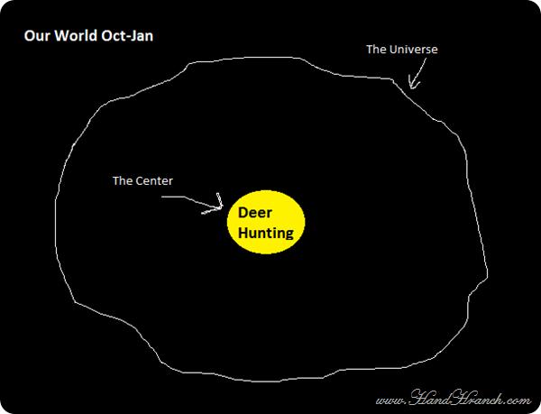 DeerUniverse
