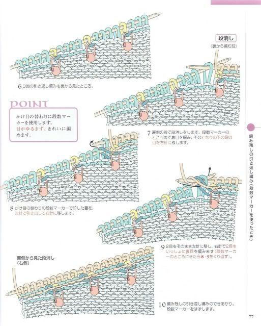 Giáo trình Đan - Knitting (3) 075