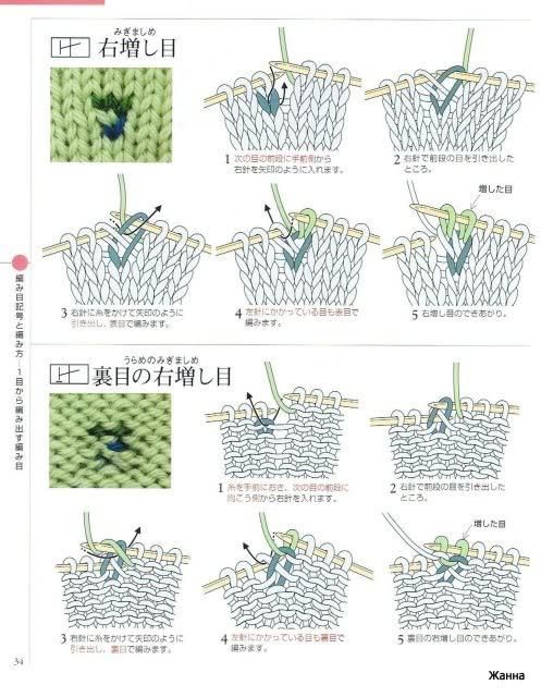 Giáo trình Đan - Knitting (1) 032