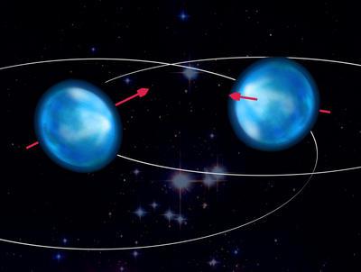 Resultado de imagen de Dos estrellas binarias que se fusionan