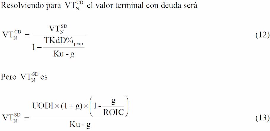 Formula facil para calcular el EVA