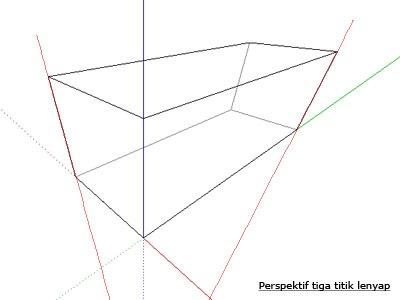 perspektif tiga titik lenyap