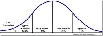 graph-o
