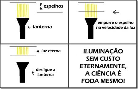 Luz eterna