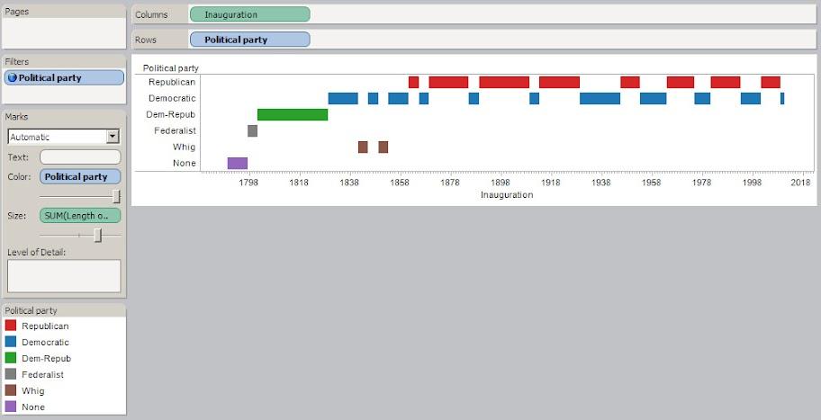 tableau gantt chart