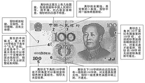HD90假钞鉴别