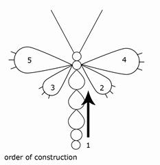 bderksen_dragonfly_order