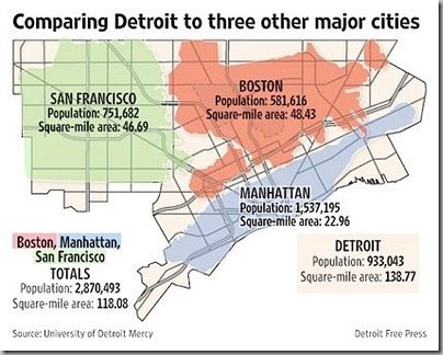 detroit plan three
