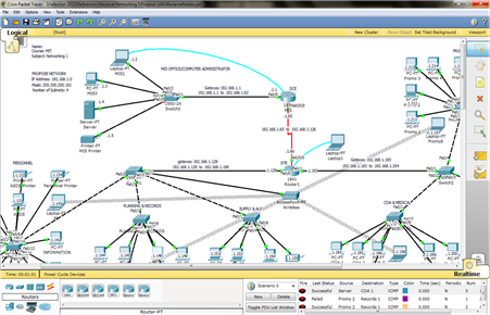 LAN Using Packet Tracer