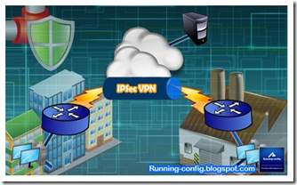 s2s ipsec vpn on cisco ios router