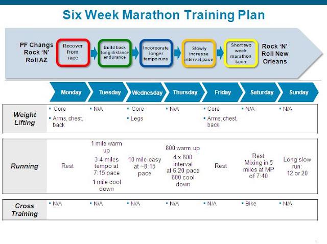 The Boring Runner Marathon Training Plan 6 Weeks M 2 M