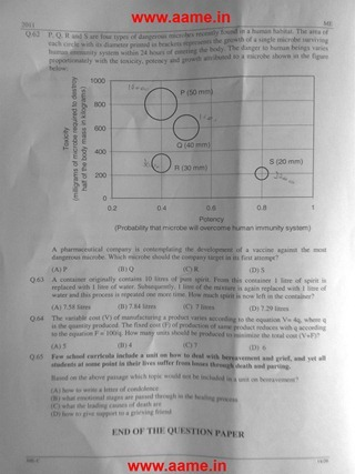 GATE Mechanical Engineering Question Paper