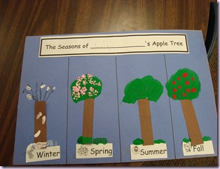Seasons of An Apple Tree 003