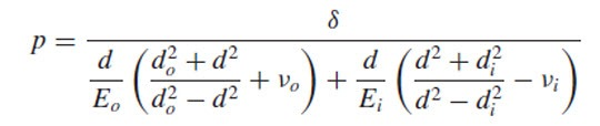 Pressure interference fit formula