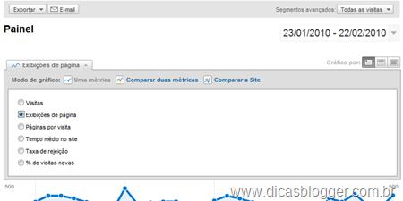 Google Analytics - Exibições de páginas