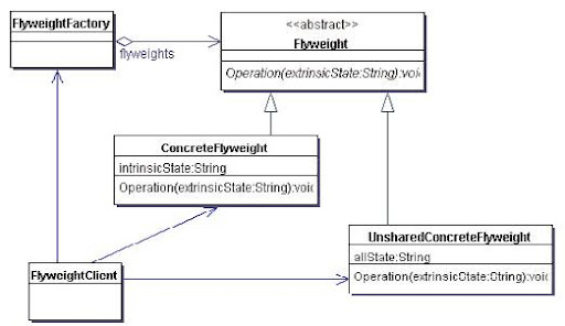 Reading and writing files from Verilog models