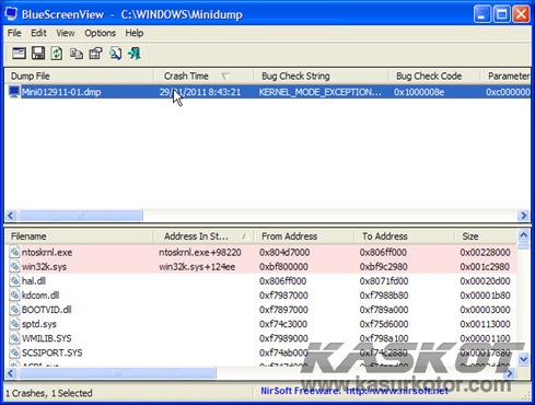 Cari Tahu Penyebab Blue Screen di Windows