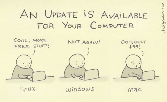 Humor Tentang Update Software Komputer