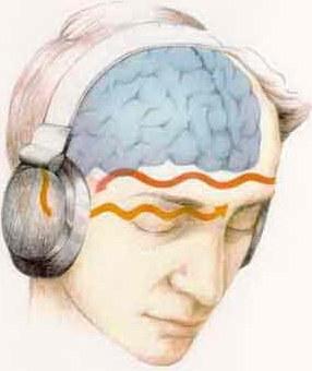 Глоссарий:Дизартрия: психолингвистические аспекты