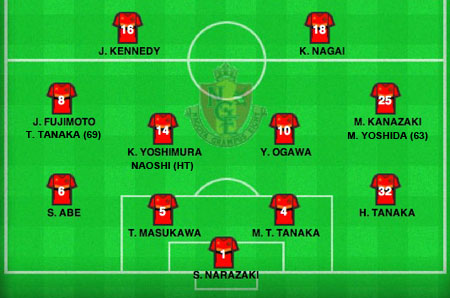 Grampus lineup vs Urawa Reds (24 Mar 2011)