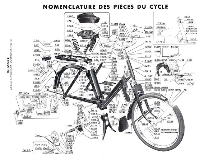 http://lh5.ggpht.com/_G5bvsObnHBA/TLbaOGc6MVI/AAAAAAAAAUE/TW4iLHMlaDw/s640/nomenclature_pi%C3%A8ces_cycle_3800.jpg
