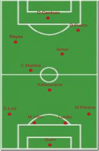 Benfica 4-3-3