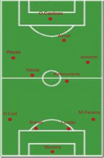 Benfica 4-4-2