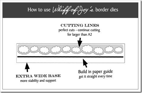 WoJ_borderDieExplanation