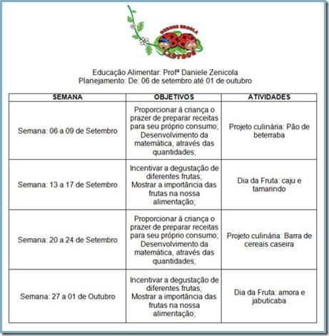 planejamento-educacao-alimentar-creche-escola-ladybug