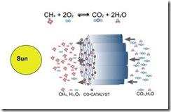 CO2Membrane
