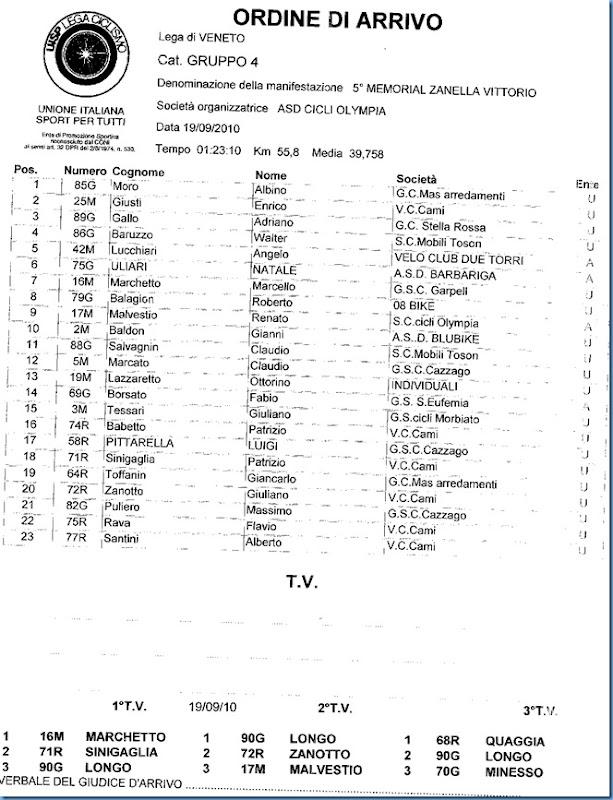 4 5 Gruppo a b 56-62 63-81 anni