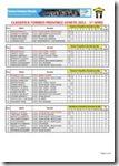 Classifica Torneo Province 2011 1^ serie dopo 2 gare_01