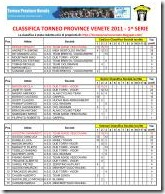 Classifica Torneo Province 2011 1^ serie_01